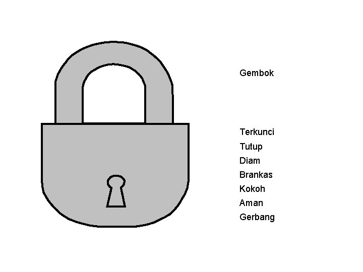 Gembok Terkunci Tutup Diam Brankas Kokoh Aman Gerbang