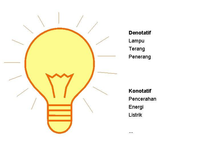 Denotatif Lampu Terang Penerang Konotatif Pencerahan Energi Listrik. . .