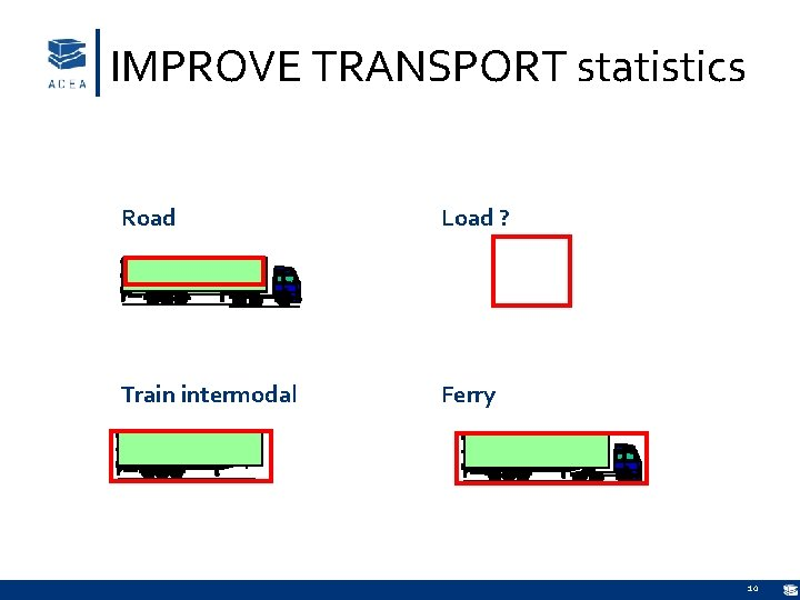IMPROVE TRANSPORT statistics Road Load ? Train intermodal Ferry 10