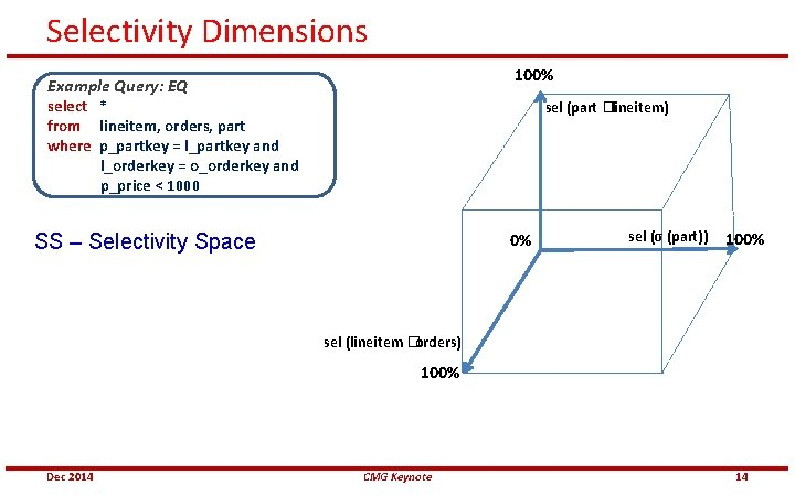 Selectivity Dimensions 100% Example Query: EQ select * from lineitem, orders, part where p_partkey