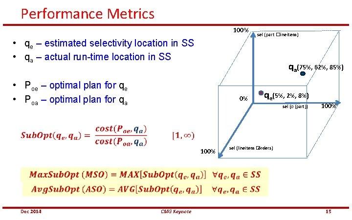 Performance Metrics 100% • qe – estimated selectivity location in SS • qa –