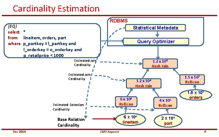 Cardinality Estimation (EQ) select * from lineitem, orders, part where p_partkey = l_partkey and