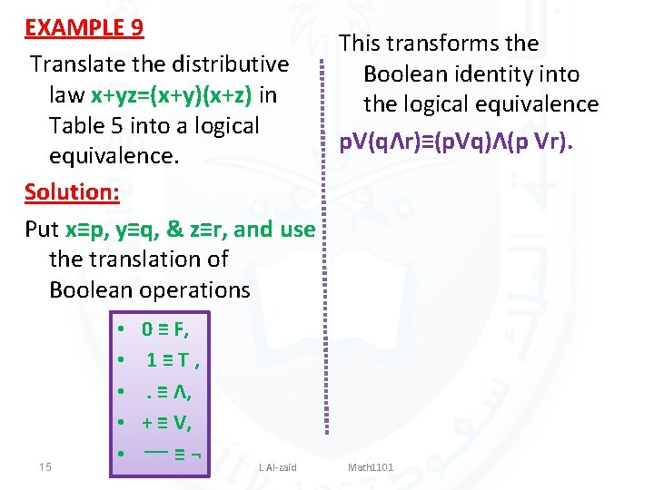 EXAMPLE 9 This transforms the Translate the distributive Boolean identity into law x+yz=(x+y)(x+z) in