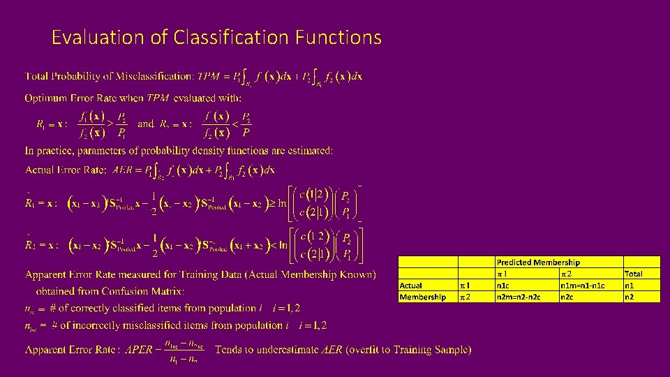 Evaluation of Classification Functions