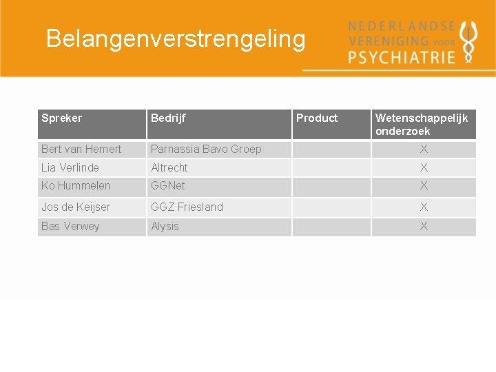 Belangenverstrengeling Spreker Bedrijf Product Wetenschappelijk onderzoek Bert van Hemert Parnassia Bavo Groep X Lia