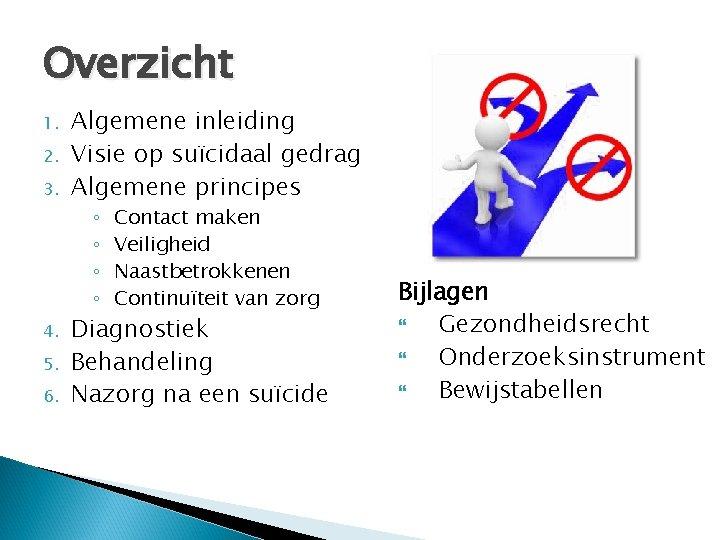 Overzicht 1. 2. 3. Algemene inleiding Visie op suïcidaal gedrag Algemene principes ◦ ◦