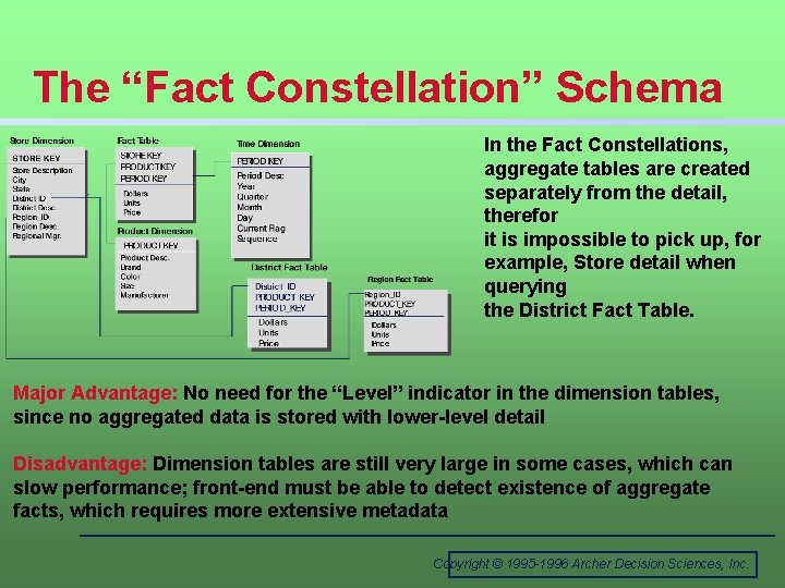 """The """"Fact Constellation"""" Schema In the Fact Constellations, aggregate tables are created separately from"""