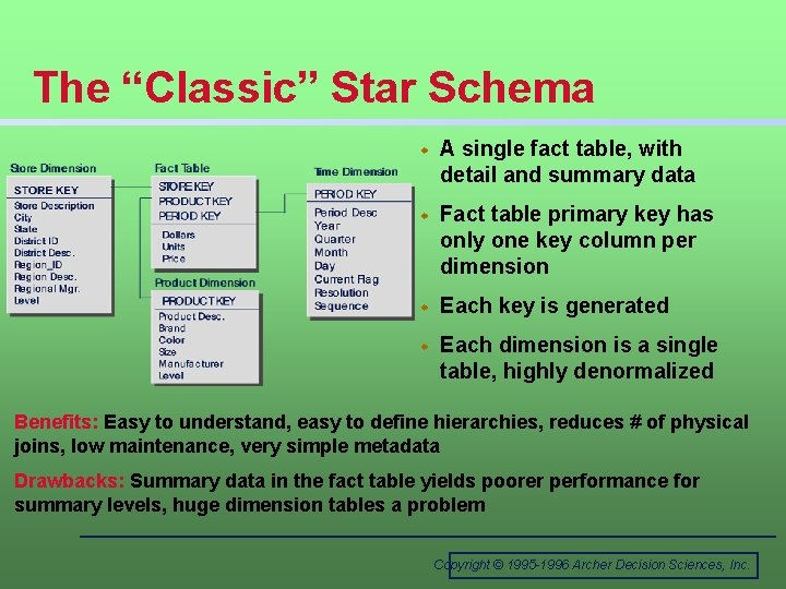 """The """"Classic"""" Star Schema w A single fact table, with detail and summary data"""