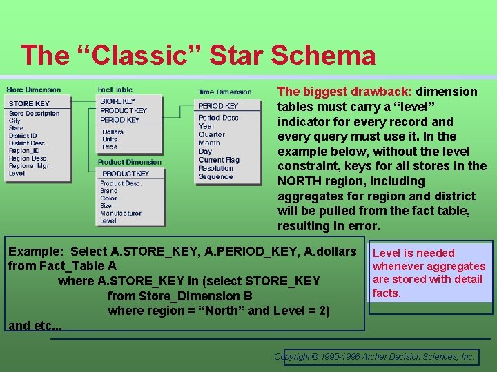 """The """"Classic"""" Star Schema The biggest drawback: dimension tables must carry a """"level"""" indicator"""