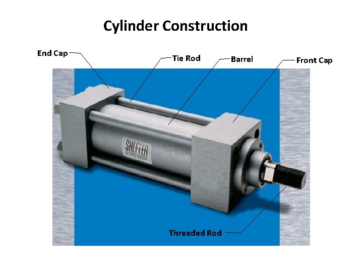 Cylinder Construction End Cap Tie Rod Threaded Rod Barrel Front Cap