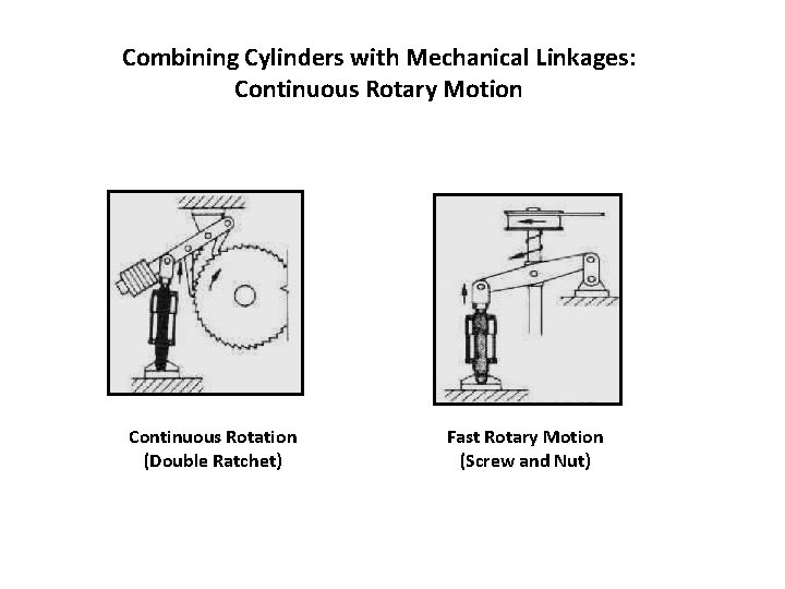 Combining Cylinders with Mechanical Linkages: Continuous Rotary Motion Continuous Rotation (Double Ratchet) Fast Rotary