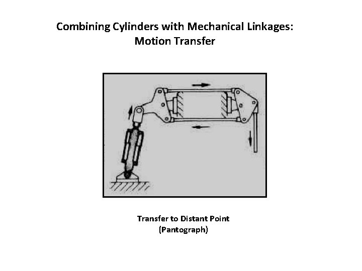 Combining Cylinders with Mechanical Linkages: Motion Transfer to Distant Point (Pantograph)