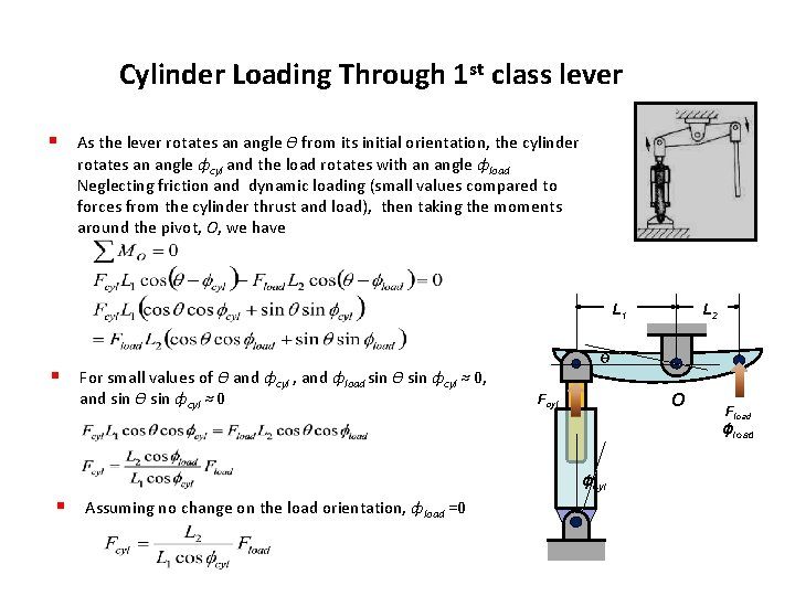 Cylinder Loading Through 1 st class lever § As the lever rotates an angle