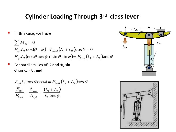 Cylinder Loading Through 3 rd class lever L 1 § In this case, we
