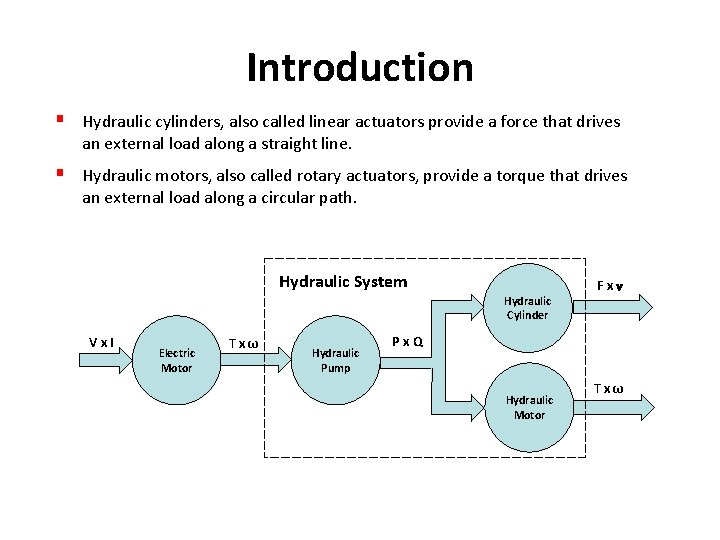 Introduction § Hydraulic cylinders, also called linear actuators provide a force that drives an