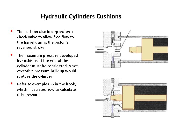 Hydraulic Cylinders Cushions § The cushion also incorporates a check valve to allow free