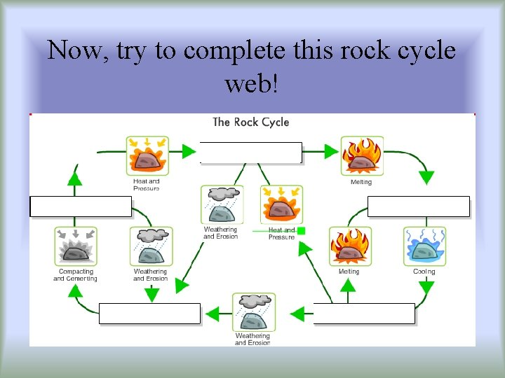 Now, try to complete this rock cycle web!