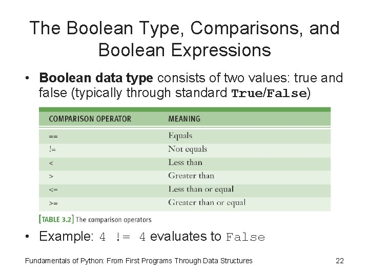 The Boolean Type, Comparisons, and Boolean Expressions • Boolean data type consists of two