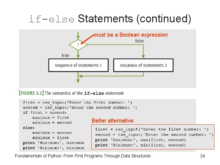 if-else Statements (continued) must be a Boolean expression Better alternative: Fundamentals of Python: From