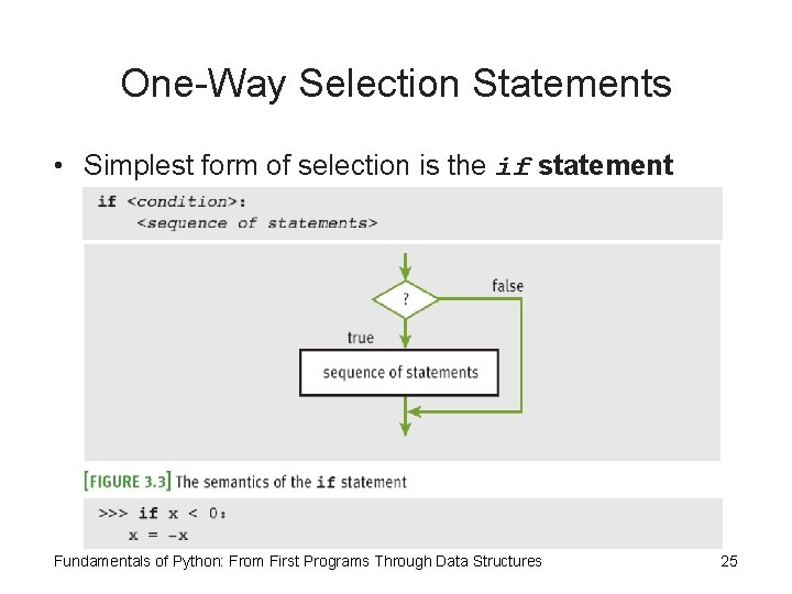 One-Way Selection Statements • Simplest form of selection is the if statement Fundamentals of