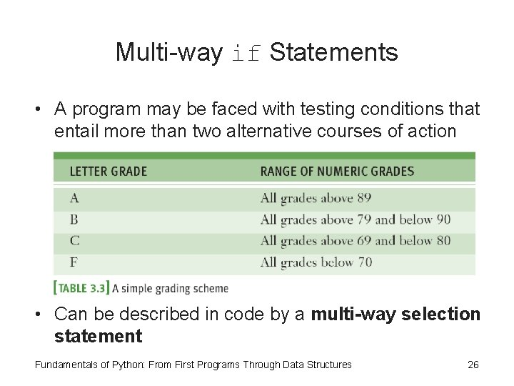 Multi-way if Statements • A program may be faced with testing conditions that entail