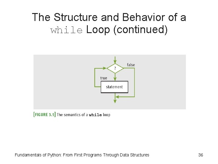 The Structure and Behavior of a while Loop (continued) Fundamentals of Python: From First
