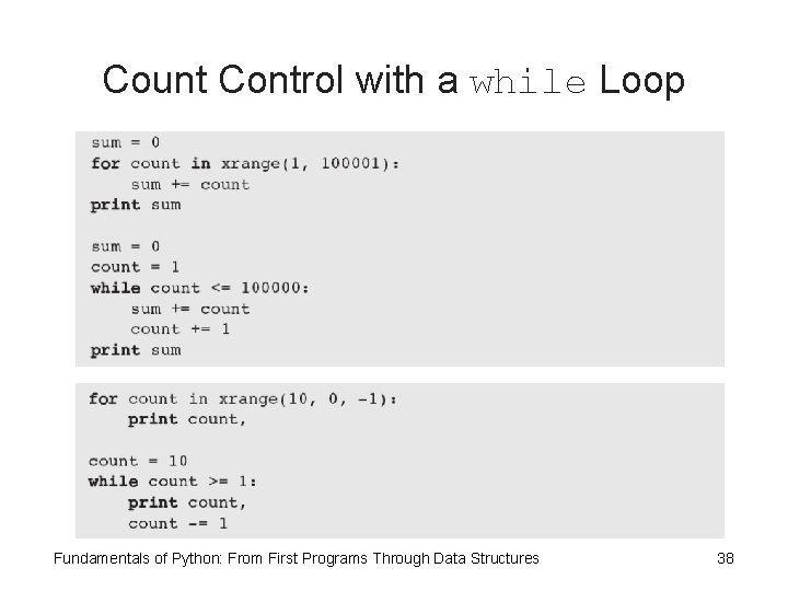 Count Control with a while Loop Fundamentals of Python: From First Programs Through Data