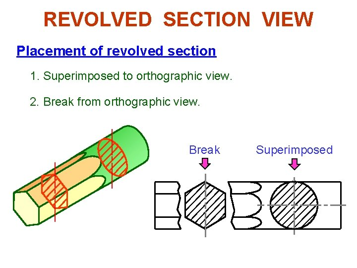 REVOLVED SECTION VIEW Placement of revolved section 1. Superimposed to orthographic view. 2. Break