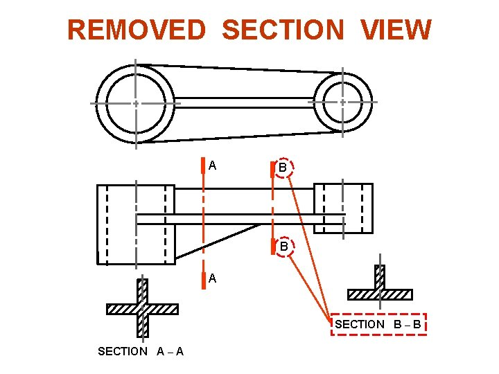 REMOVED SECTION VIEW Example : Multiple removed section views A B B A SECTION