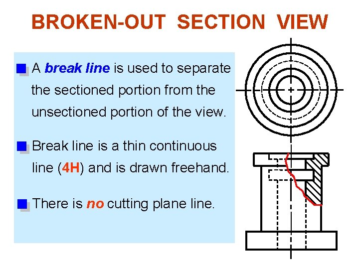 BROKEN-OUT SECTION VIEW A break line is used to separate the sectioned portion from