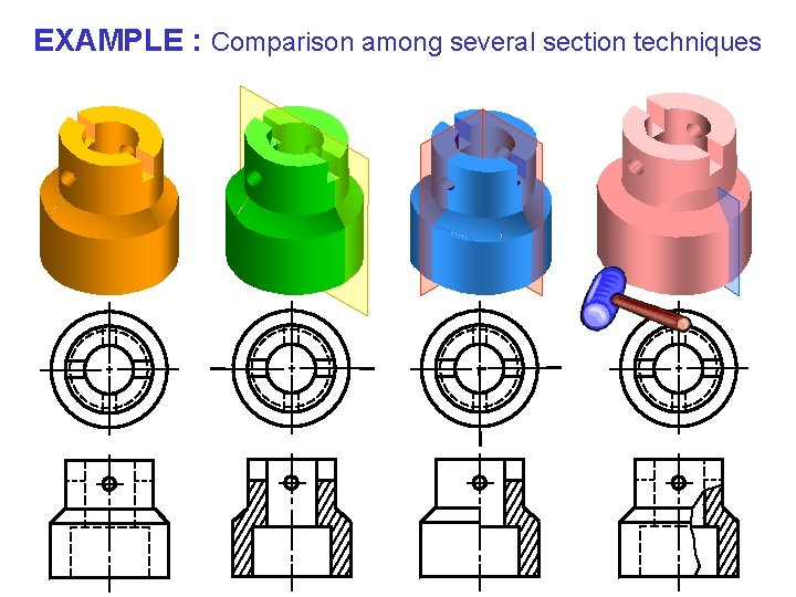 EXAMPLE : Comparison among several section techniques