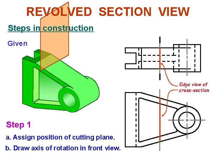 REVOLVED SECTION VIEW Steps in construction Given Edge view of cross-section Step 1 a.
