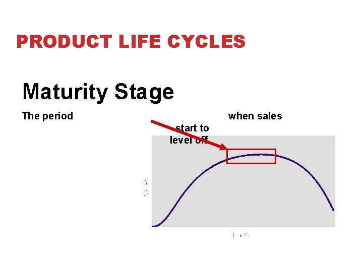 PRODUCT LIFE CYCLES Maturity Stage The period when sales start to level off
