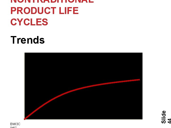 NONTRADITIONAL PRODUCT LIFE CYCLES BMI 3 C Slide Trends