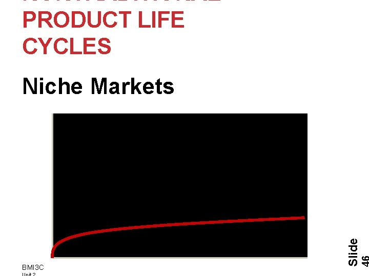NONTRADITIONAL PRODUCT LIFE CYCLES BMI 3 C Slide Niche Markets