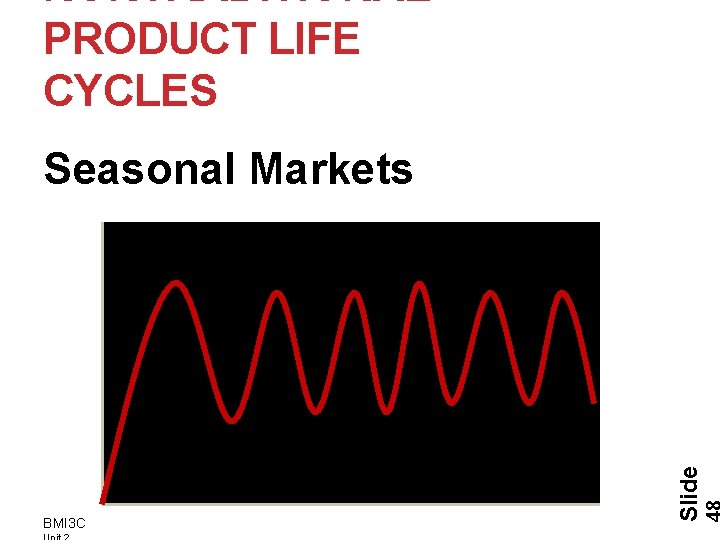 NONTRADITIONAL PRODUCT LIFE CYCLES BMI 3 C Slide Seasonal Markets