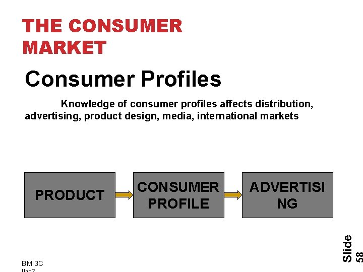 THE CONSUMER MARKET Consumer Profiles Knowledge of consumer profiles affects distribution, advertising, product design,