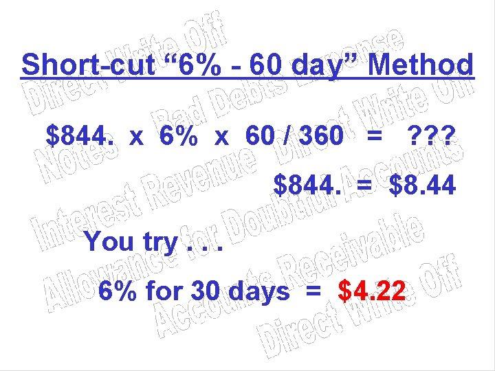 "Short-cut "" 6% - 60 day"" Method $844. x 6% x 60 / 360"