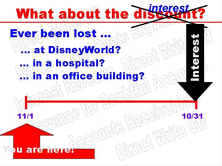 interest Ever been lost. . . … at Disney. World? … in a hospital?