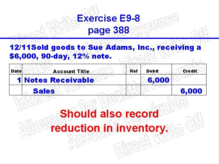 Exercise E 9 -8 page 388 12/11 Sold goods to Sue Adams, Inc. ,
