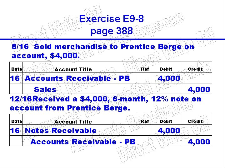 Exercise E 9 -8 page 388 8/16 Sold merchandise to Prentice Berge on account,