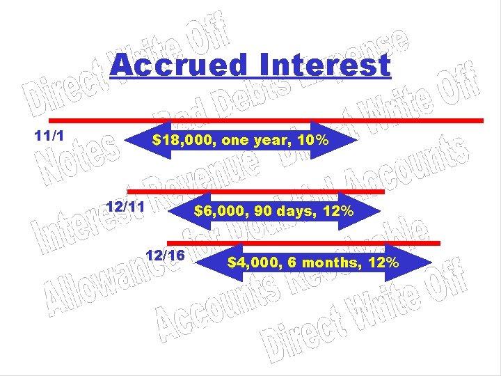 Accrued Interest 11/1 $18, 000, one year, 10% 12/11 12/16 $6, 000, 90 days,