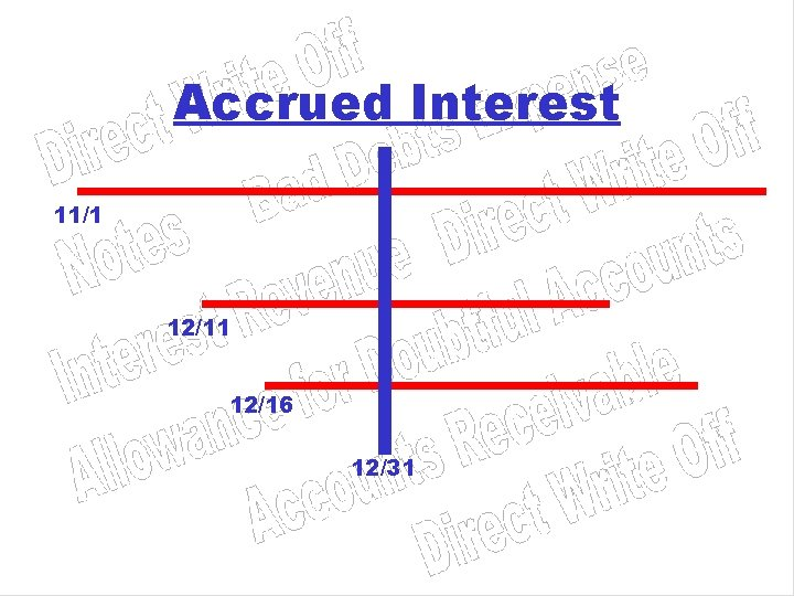 Accrued Interest 11/1 12/16 12/31