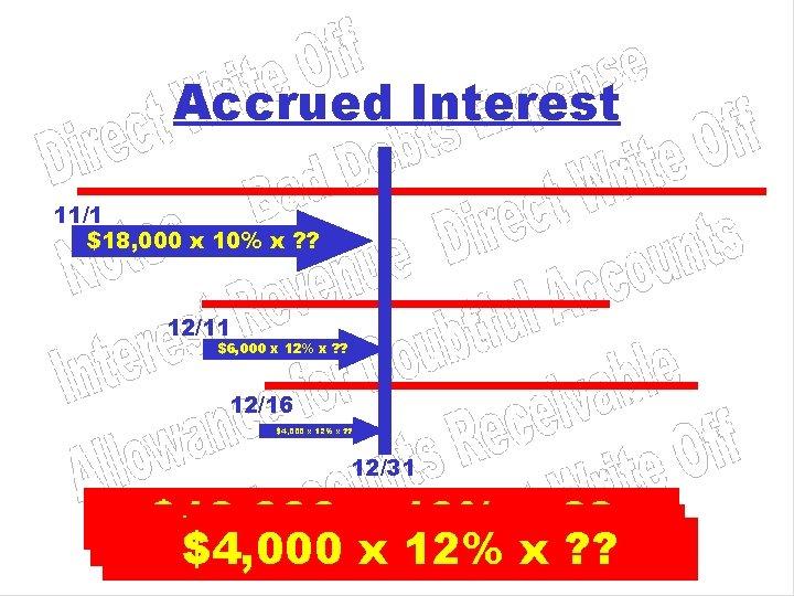 Accrued Interest 11/1 $18, 000 x 10% x ? ? 12/11 $6, 000 x