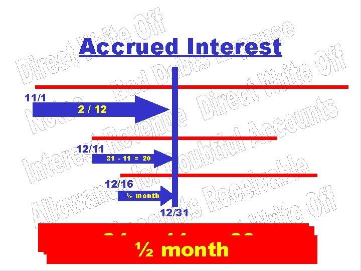 Accrued Interest 11/1 2 / 12 12/11 31 - 11 = 20 12/16 ½