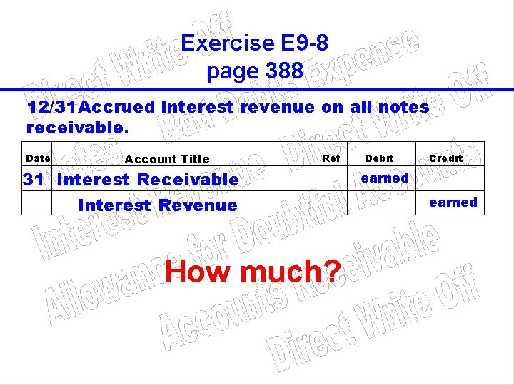 Exercise E 9 -8 page 388 12/31 Accrued interest revenue on all notes receivable.