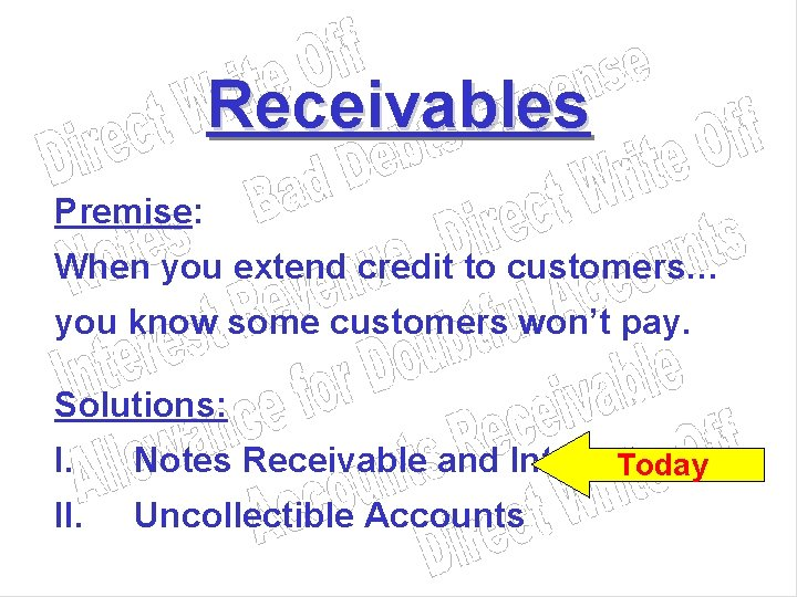 Receivables Premise: When you extend credit to customers… you know some customers won't pay.
