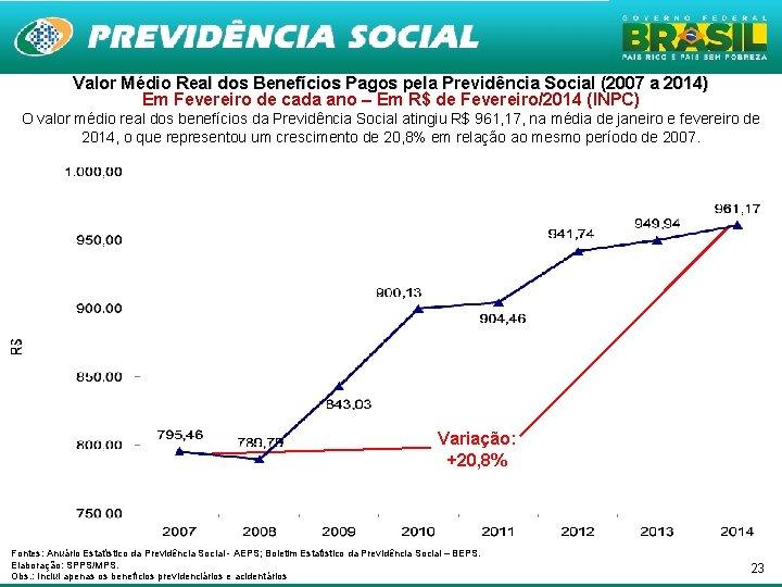 Valor Médio Real dos Benefícios Pagos pela Previdência Social (2007 a 2014) Em Fevereiro