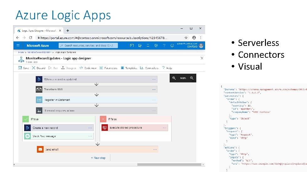 Azure Logic Apps • Serverless • Connectors • Visual