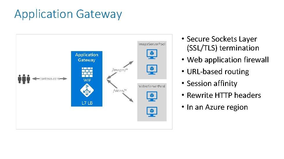 Application Gateway • Secure Sockets Layer (SSL/TLS) termination • Web application firewall • URL-based